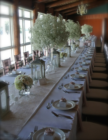 table layout