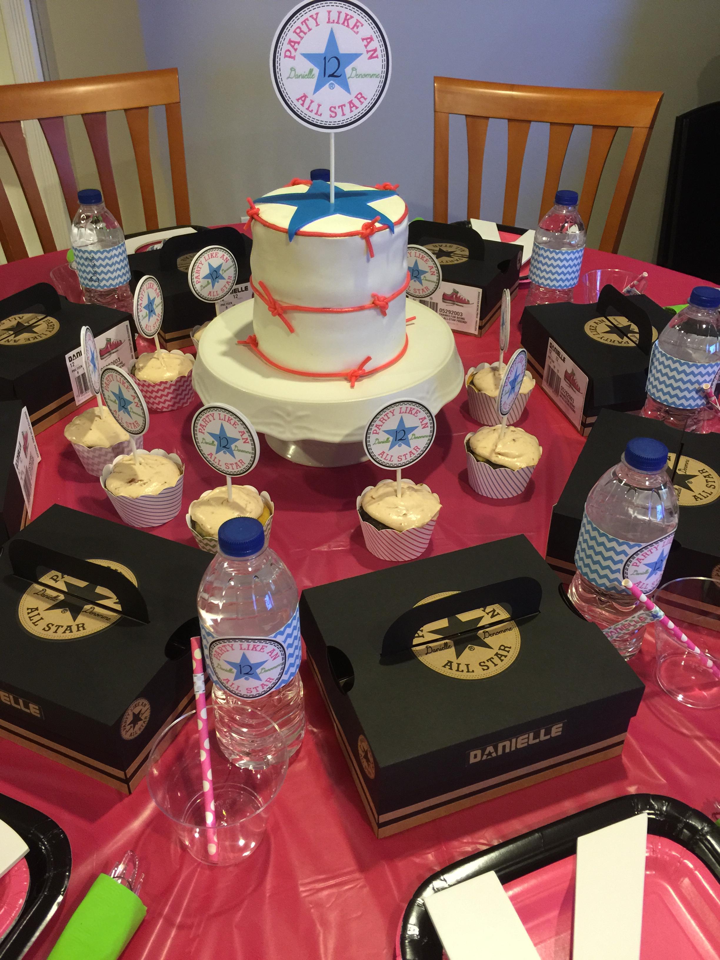 birthday – DebDen Designs